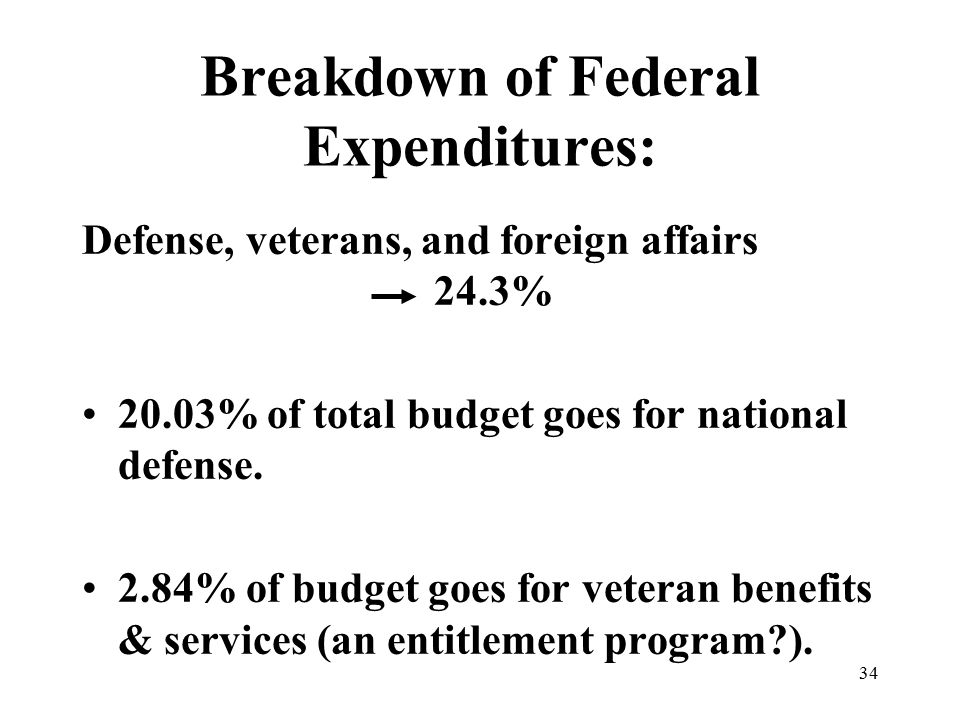 34 Breakdown of Federal Expenditures: Defense, veterans, and foreign affairs 24.3% 20.03% of total budget goes for national defense.