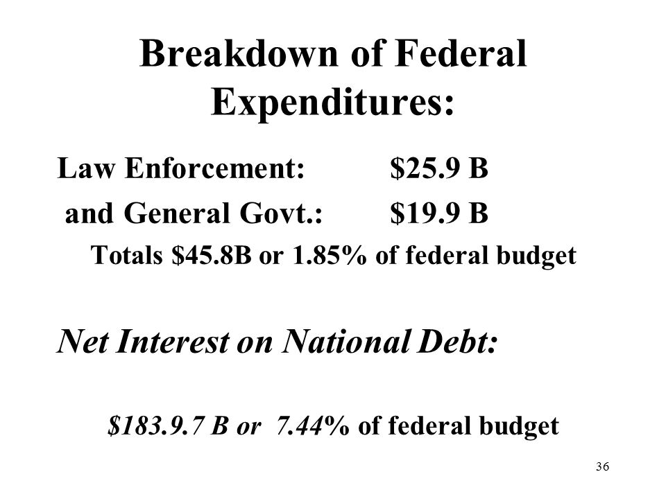 36 Breakdown of Federal Expenditures: Law Enforcement:$25.9 B and General Govt.:$19.9 B Totals $45.8B or 1.85% of federal budget Net Interest on National Debt: $ B or 7.44% of federal budget