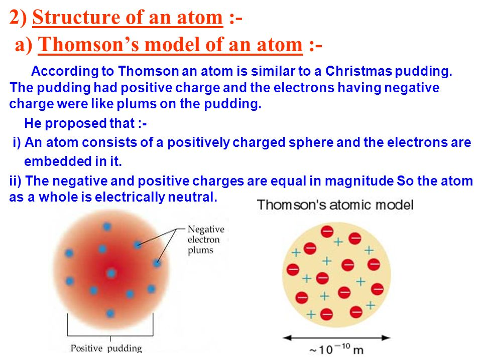Chapter 4 structure of the atom class ix school science 2 structure of an atom a thomsons model of an atom ccuart Gallery