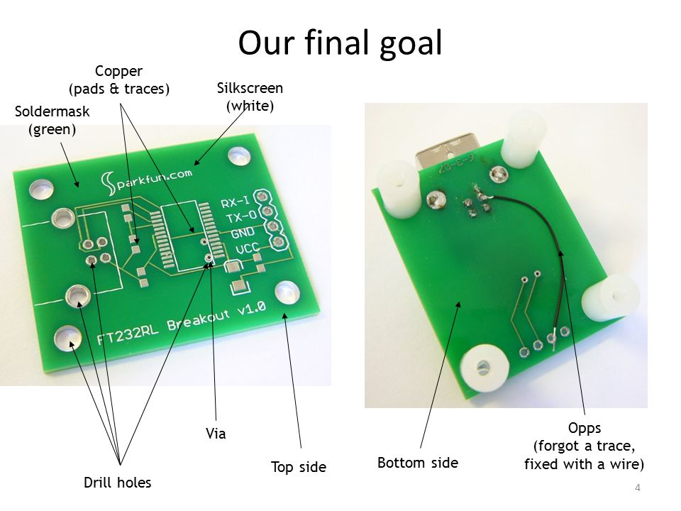 PCBs: Basics and more…  So you want to make a Printed