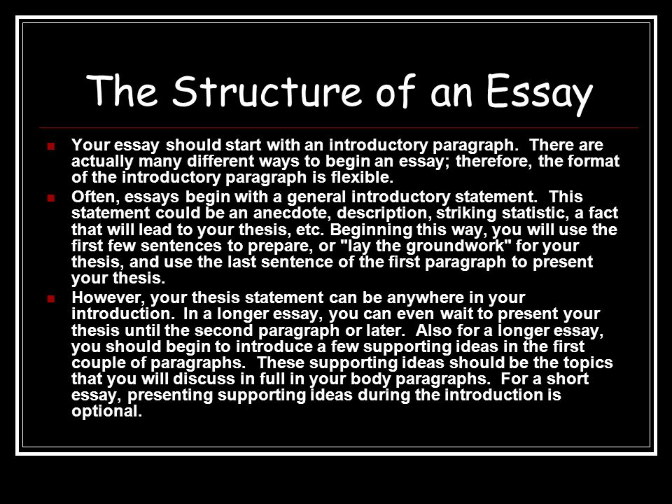 Topics For English Essays The Structure Of An Essay Your Essay Should Start With An Introductory  Paragraph Essay On Science And Religion also English Essays Samples Writing Academic Essays Structure  Genre The Structure Of An Essay  Essay On Health Awareness