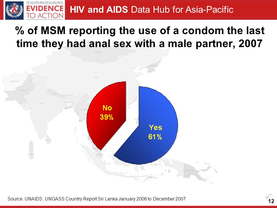 HIV and AIDS Data Hub for Asia-Pacific 12 % of MSM reporting the use of a condom the last time they had anal sex with a male partner, 2007 Source: UNAIDS, UNGASS Country Report Sri Lanka January 2006 to December 2007