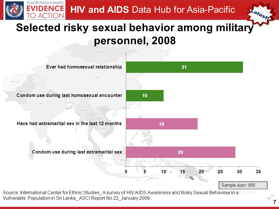 HIV and AIDS Data Hub for Asia-Pacific Selected risky sexual behavior among military personnel, 2008 7 Source: International Center for Ethnic Studies_ A survey of HIV/AIDS Awareness and Risky Sexual Behaviour in a Vulnerable Population in Sri Lanka_ ASCI Report No.22_January 2009