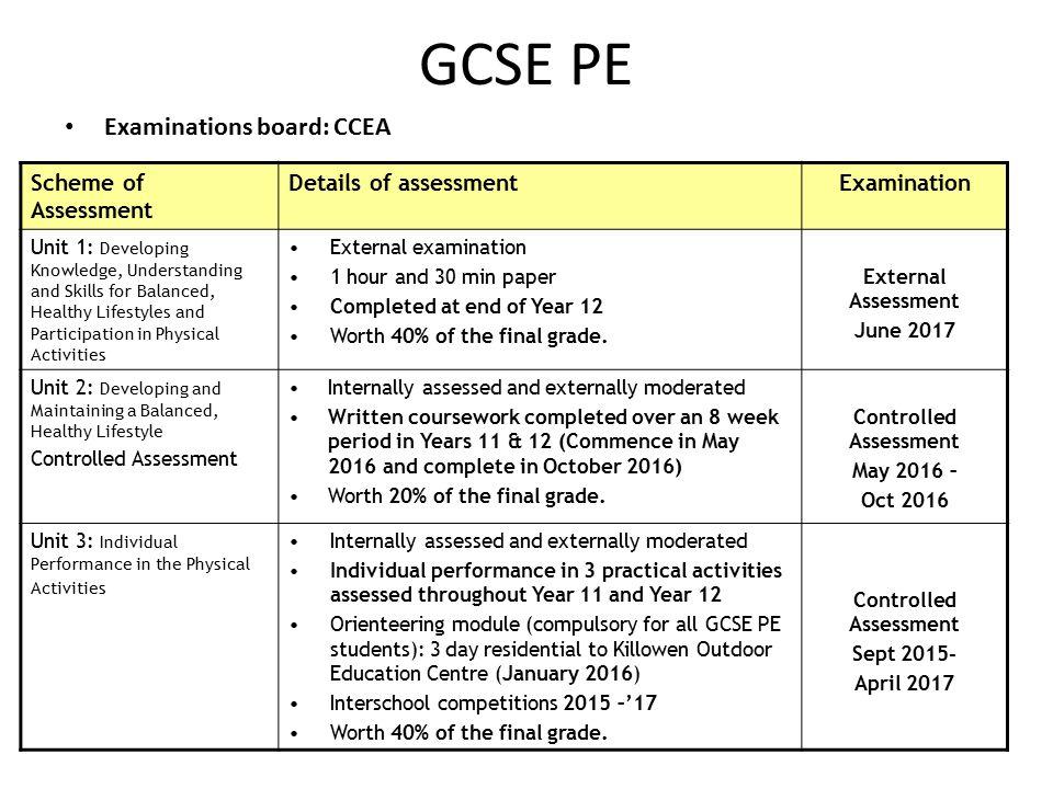 ccea gcse pe coursework