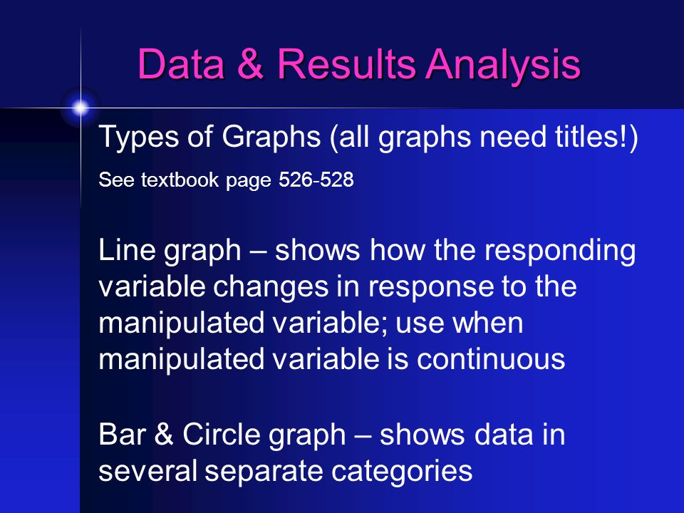 Data & Results Analysis Types of Graphs (all graphs need titles!) See textbook page Line graph – shows how the responding variable changes in response to the manipulated variable; use when manipulated variable is continuous Bar & Circle graph – shows data in several separate categories