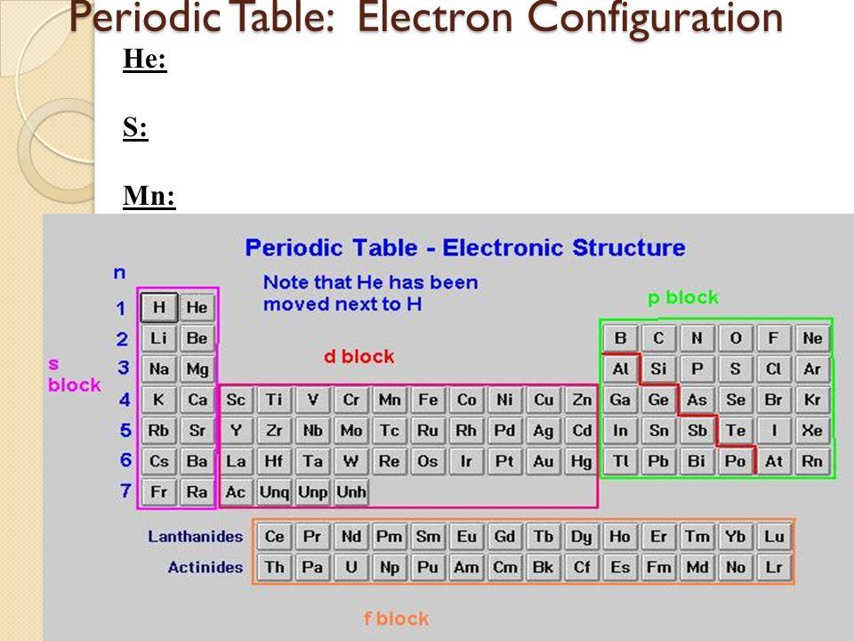 Infinite Campus Update: Electron movement and arrangement ...