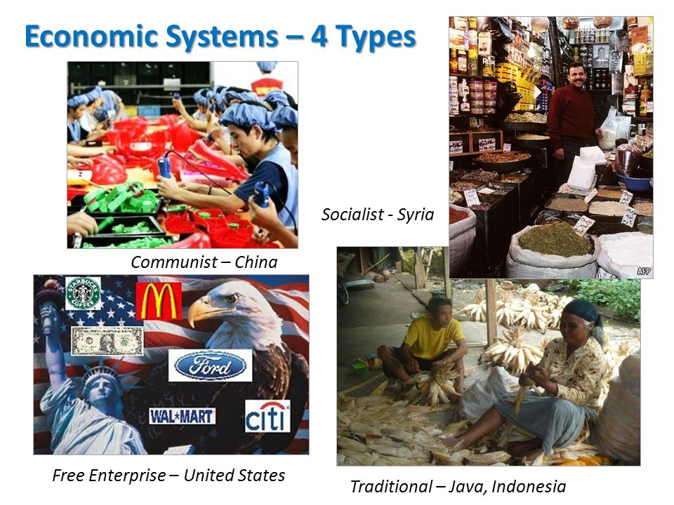 Economic Systems – 4 Types Communist – China Free Enterprise – United States Socialist - Syria Traditional – Java, Indonesia