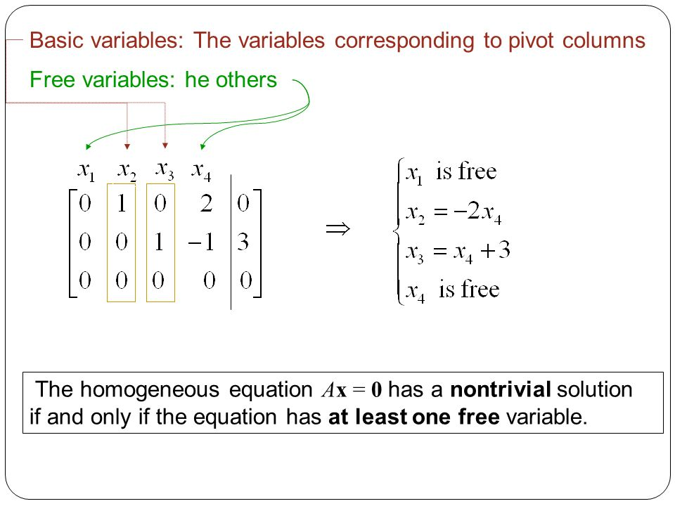 The homogeneous equation Ax = 0 has a nontrivial solution if and only if the equation has at least one free variable.