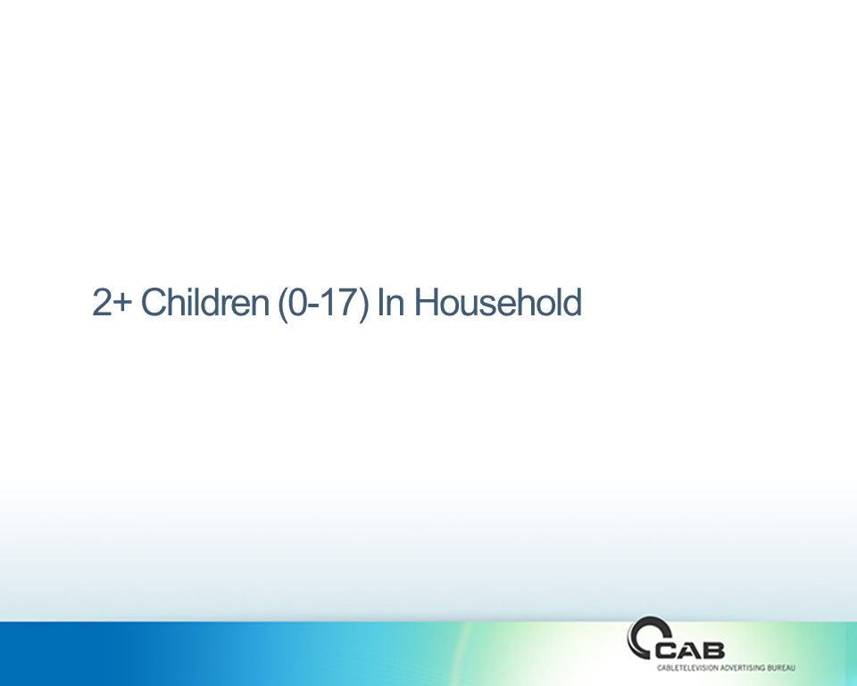 2+ Children (0-17) In Household
