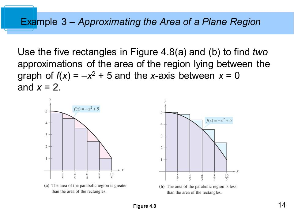 14 Example 3 – Approximating the Area of a Plane Region Use the five rectangles in Figure 4.8(a) and (b) to find two approximations of the area of the region lying between the graph of f(x) = –x and the x-axis between x = 0 and x = 2.