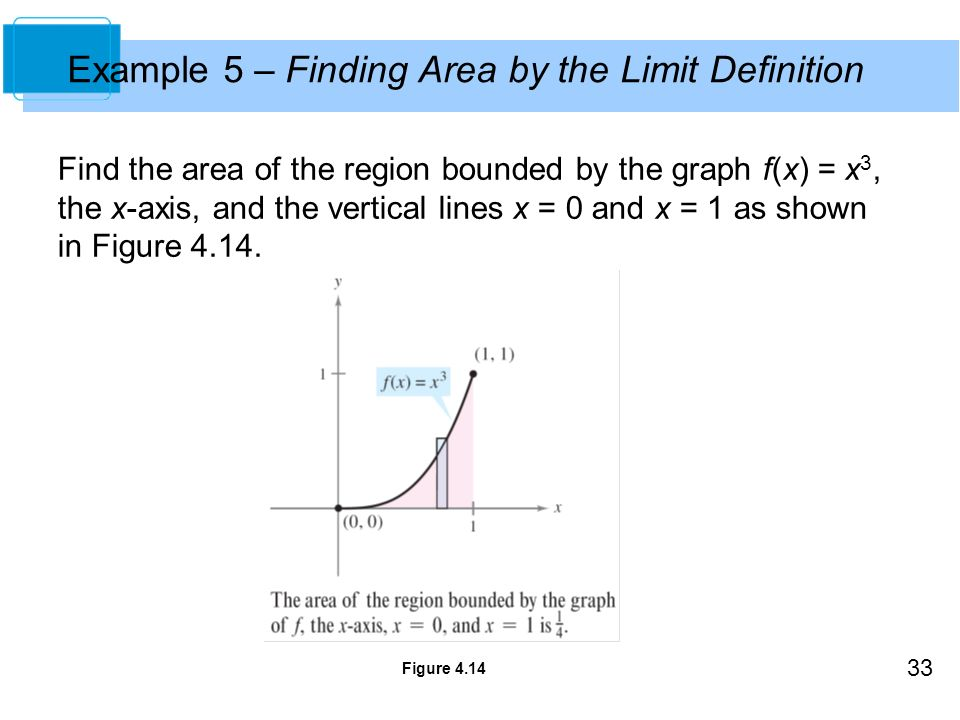 33 Example 5 – Finding Area by the Limit Definition Find the area of the region bounded by the graph f(x) = x 3, the x-axis, and the vertical lines x = 0 and x = 1 as shown in Figure 4.14.