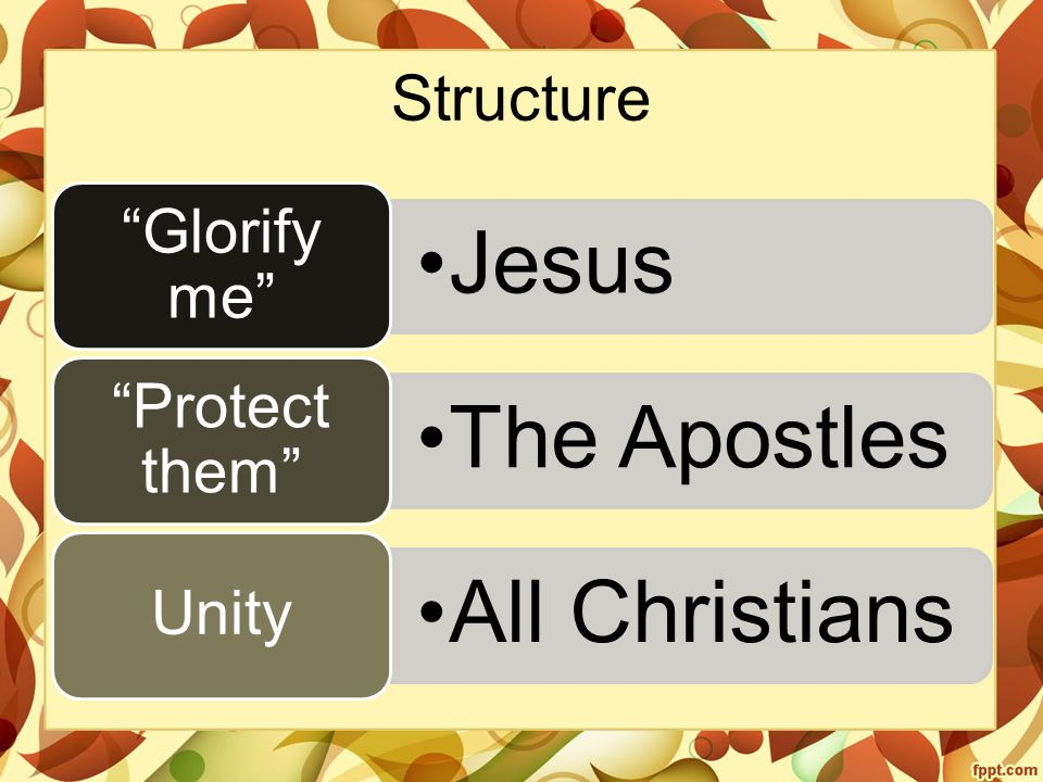 Structure Jesus Glorify me The Apostles Protect them All Christians Unity