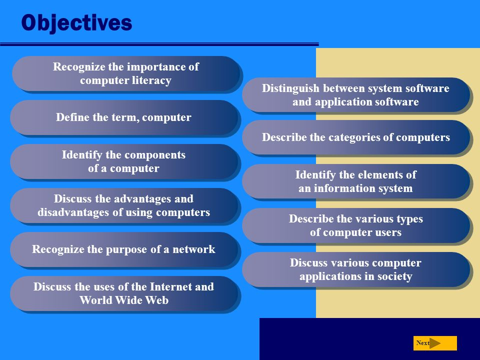 objective of the study for computer addiction essays and term papers This is only a sample of objectives in your thesis, case study, research paper and term paper  this general objectives was used on case study entitled comparison and contrast of object oriented programming between visual basic 6 and java (netbeans) please use this as your reference only.
