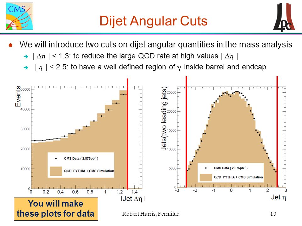 Dijet Angular Cuts l We will introduce two cuts on dijet angular quantities in the mass analysis  |  | < 1.3: to reduce the large QCD rate at high values |  |  |  | < 2.5: to have a well defined region of  inside barrel and endcap Robert Harris, Fermilab10 You will make these plots for data
