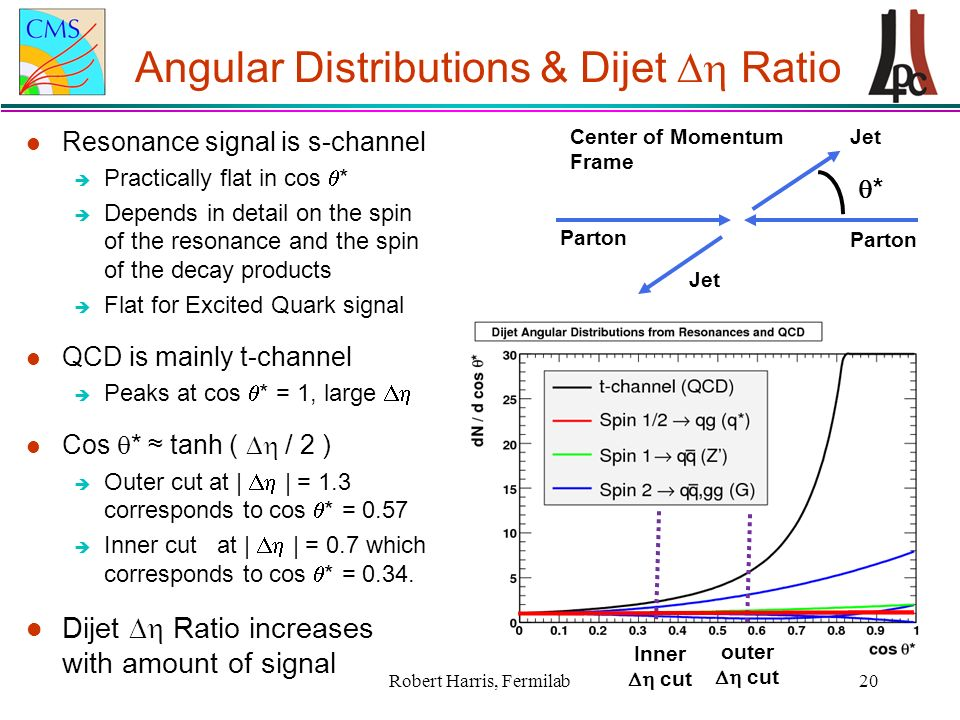 Angular Distributions & Dijet  Ratio l Resonance signal is s-channel  Practically flat in cos  * è Depends in detail on the spin of the resonance and the spin of the decay products è Flat for Excited Quark signal l QCD is mainly t-channel  Peaks at cos  * = 1, large  Cos  * ≈ tanh (  / 2 )  Outer cut at |  | = 1.3 corresponds to cos  * = 0.57  Inner cut at |  | = 0.7 which corresponds to cos  * = 0.34.