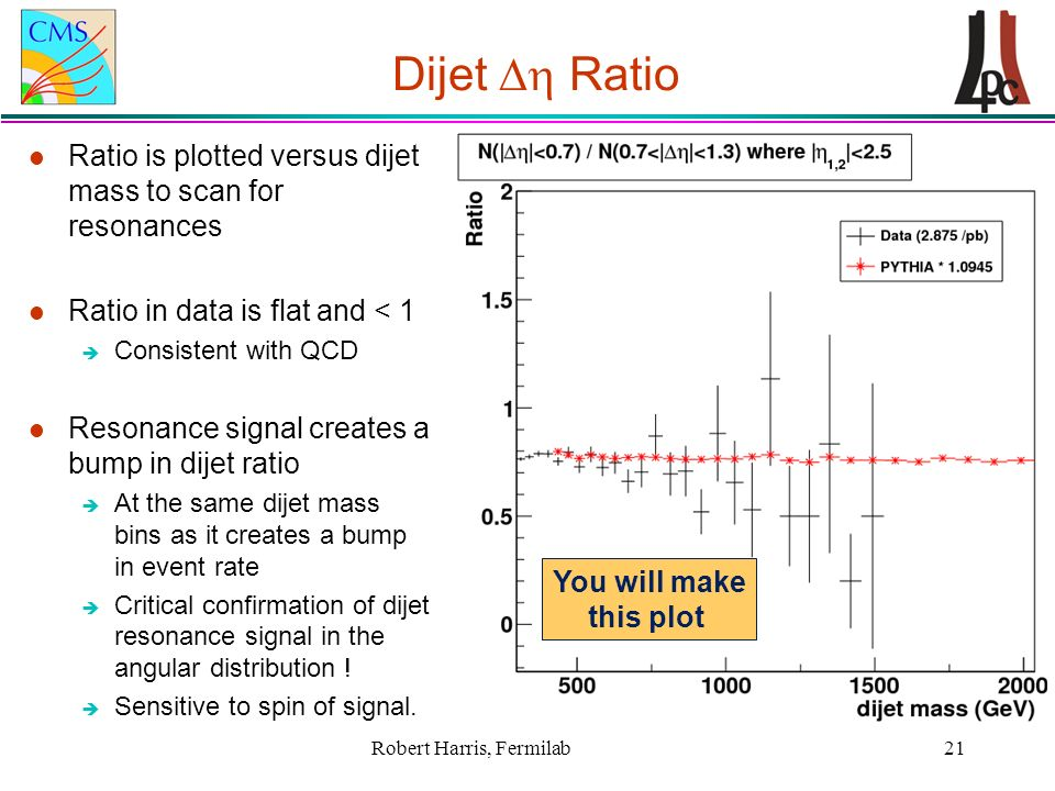 Dijet  Ratio l Ratio is plotted versus dijet mass to scan for resonances l Ratio in data is flat and < 1 è Consistent with QCD l Resonance signal creates a bump in dijet ratio è At the same dijet mass bins as it creates a bump in event rate è Critical confirmation of dijet resonance signal in the angular distribution .