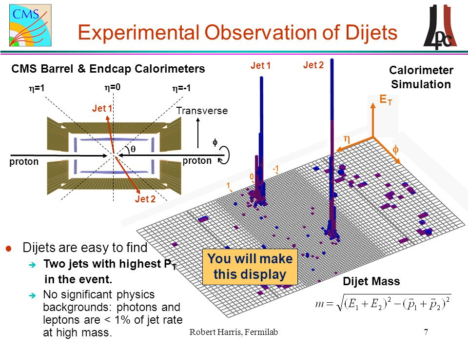 Robert Harris, Fermilab7 Experimental Observation of Dijets Calorimeter Simulation   ETET 0 1 Jet 1 Jet 2 Dijet Mass l Dijets are easy to find è Two jets with highest P T in the event.