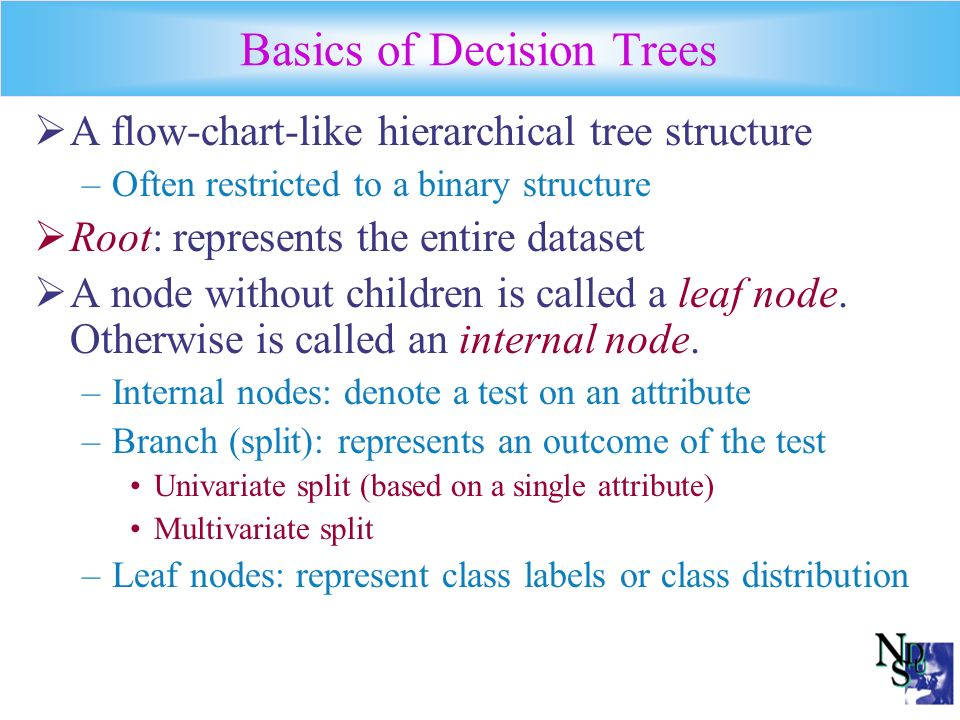 Basics Of Decision Trees A Flow Chart Like Hierarchical Tree