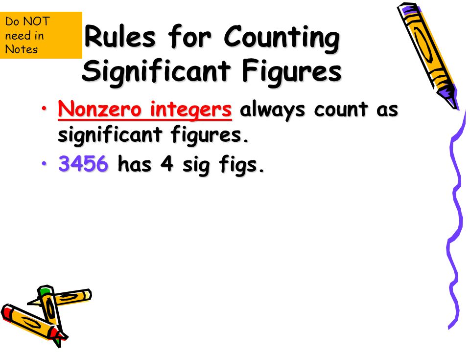 Rules for Counting Significant Figures Nonzero integers always count as significant figures.Nonzero integers always count as significant figures.