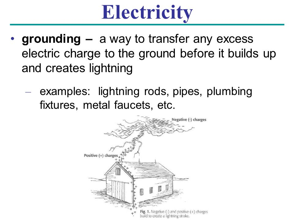 Electricity grounding – a way to transfer any excess electric charge to the ground before it builds up and creates lightning – examples: lightning rods, pipes, plumbing fixtures, metal faucets, etc.
