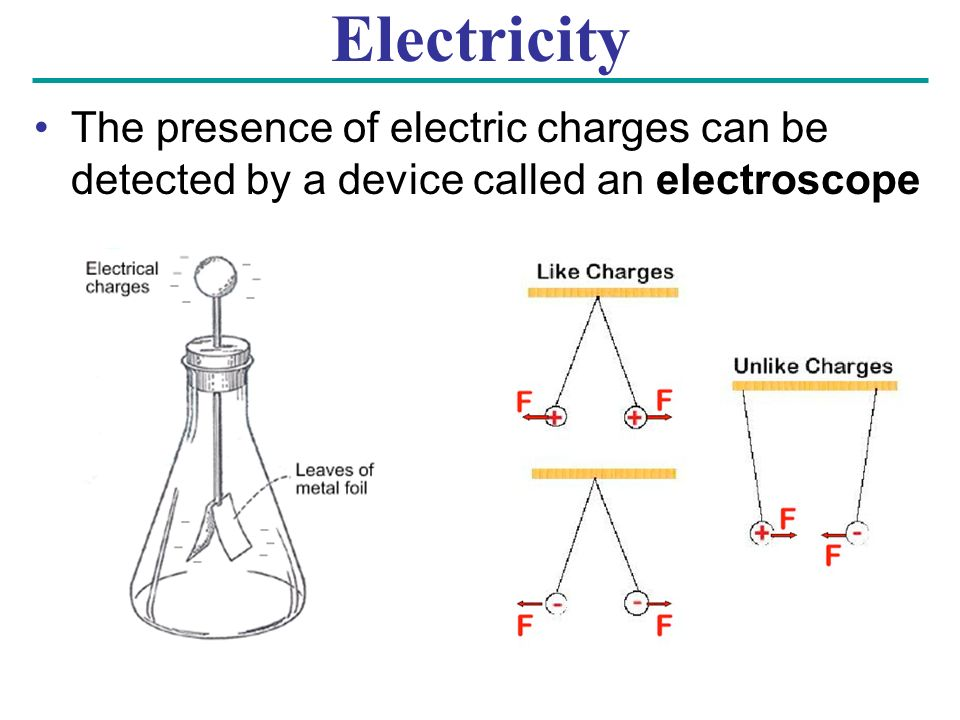 Electricity The presence of electric charges can be detected by a device called an electroscope