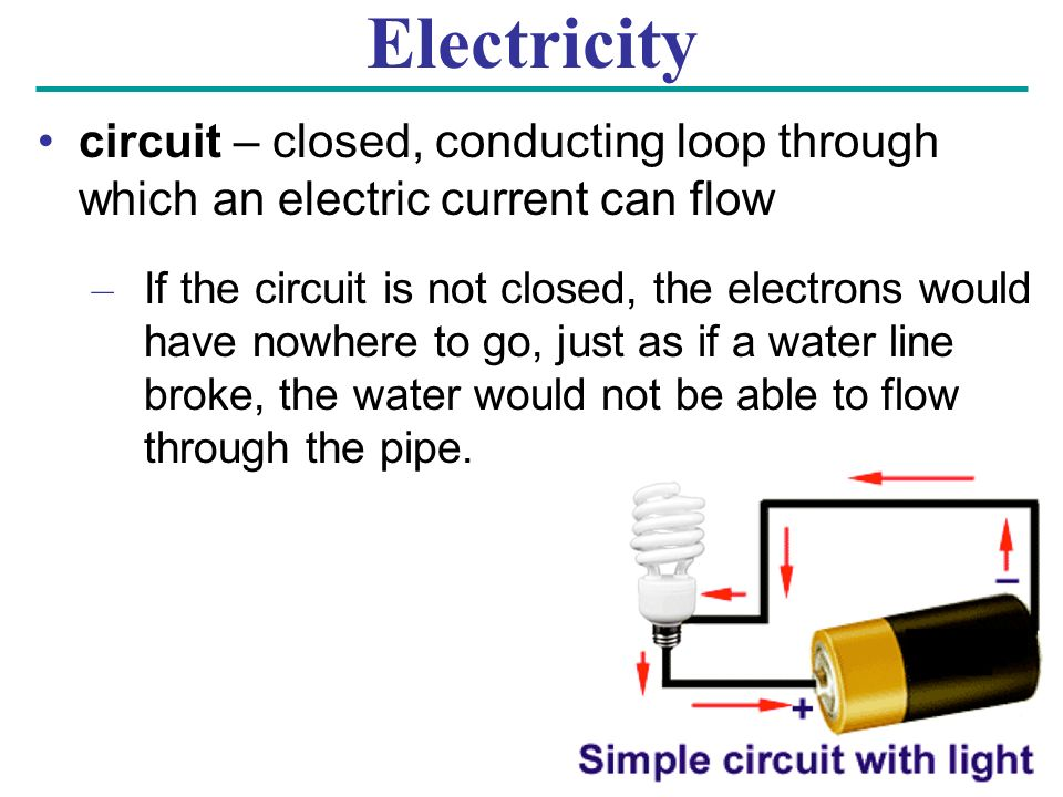Electricity circuit – closed, conducting loop through which an electric current can flow – If the circuit is not closed, the electrons would have nowhere to go, just as if a water line broke, the water would not be able to flow through the pipe.