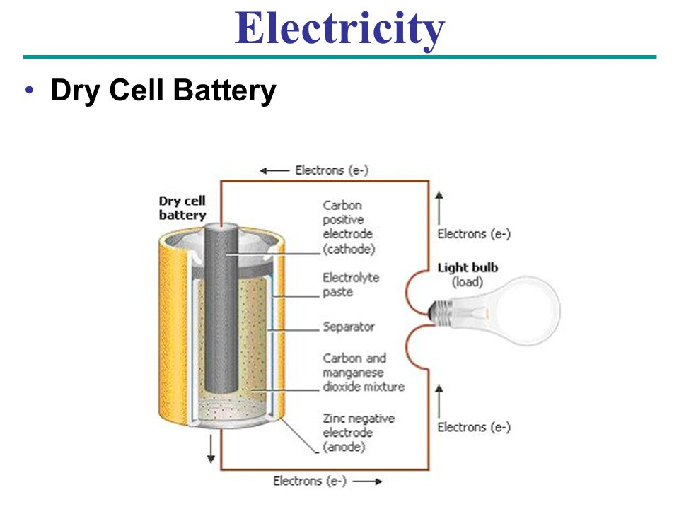 Electricity Dry Cell Battery