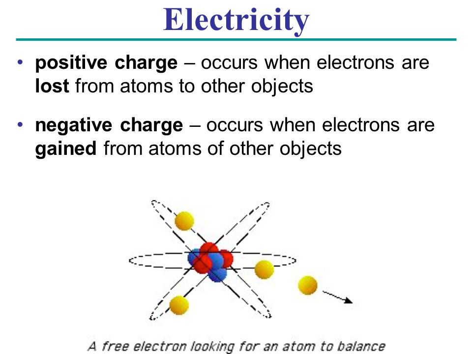 Electricity positive charge – occurs when electrons are lost from atoms to other objects negative charge – occurs when electrons are gained from atoms of other objects