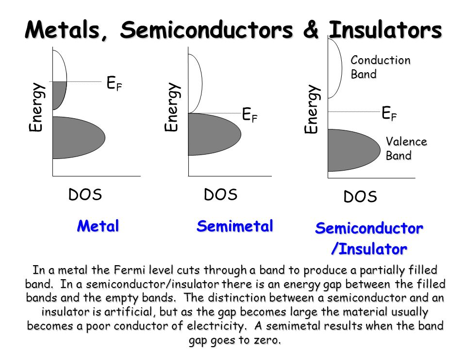 SEMICONDUCTORS CHEMISTRY PDF DOWNLOAD