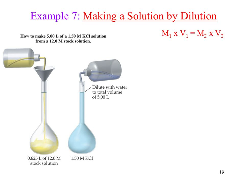 19 Example 7: Making a Solution by DilutionMaking a Solution by Dilution M 1 x V 1 = M 2 x V 2