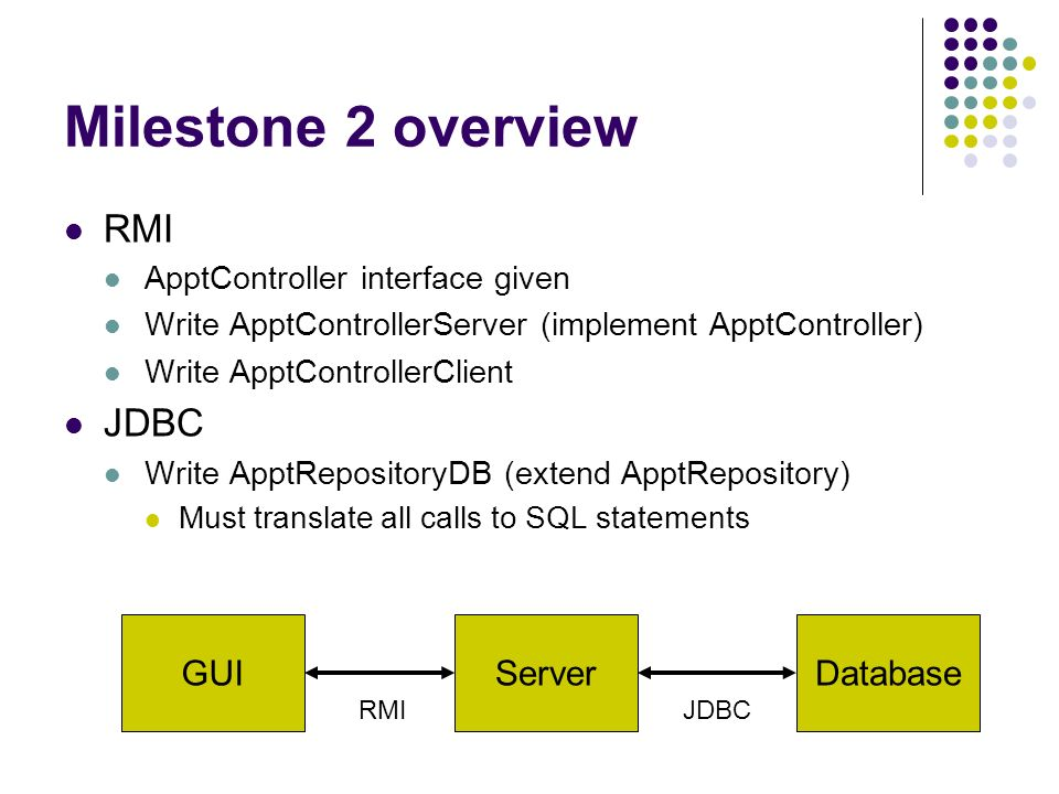 Milestone 2 overview RMI ApptController interface given Write ApptControllerServer (implement ApptController) Write ApptControllerClient JDBC Write ApptRepositoryDB (extend ApptRepository) Must translate all calls to SQL statements GUIServerDatabase RMIJDBC