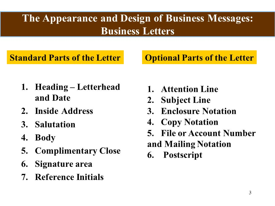 1 the appearance and design of business messages nadeem ahmed ppt 3 3 the appearance and design of business messages business letters 1heading letterhead and date 2side address 3lutation 4dy 5 spiritdancerdesigns Image collections