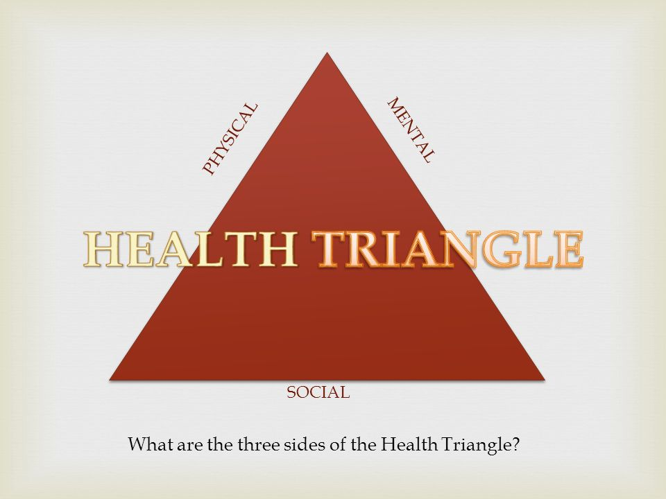 What are the three sides of the Health Triangle PHYSICAL MENTAL SOCIAL