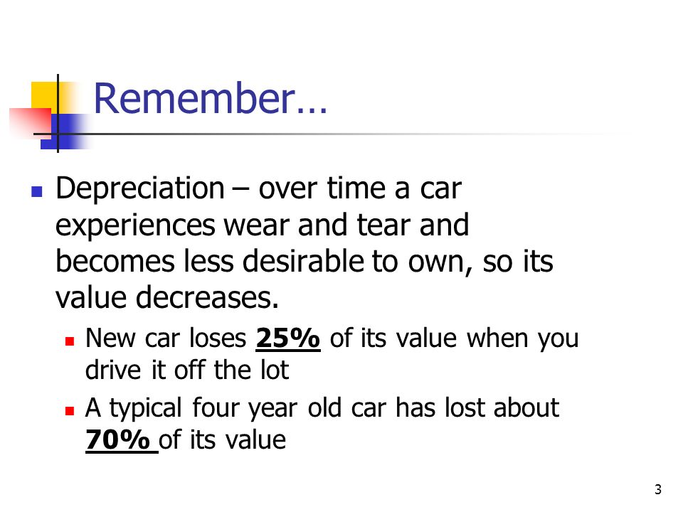 Managing your Personal Finances Unit 2: Getting Your First Car New ...