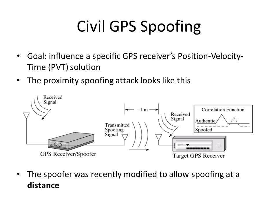 Evaluation of Smart Grid and Civilian UAV Vulnerability to GPS
