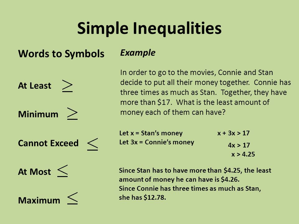 Regents Review 4 Inequalities And Systems Simple Inequalities 1