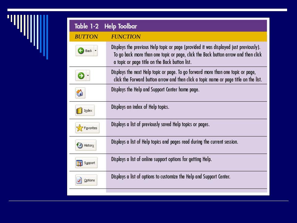 Project 1 Fundamentals of Using Microsoft Windows XP Windows