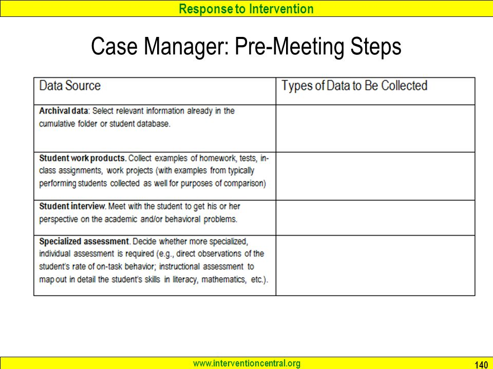 Response to Intervention www.interventioncentral.org Case Manager: Pre-Meeting Steps 140