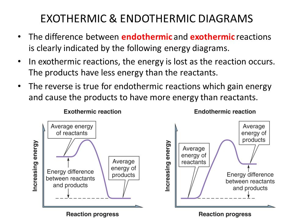 endothermic and exothermic reaction Firstly, an exothermic reaction is one in which heat is produced as one of the end productsâ examples of exothermic reactions from our daily life are combustion like the burning of a candle, wood, and neutralization reactions.