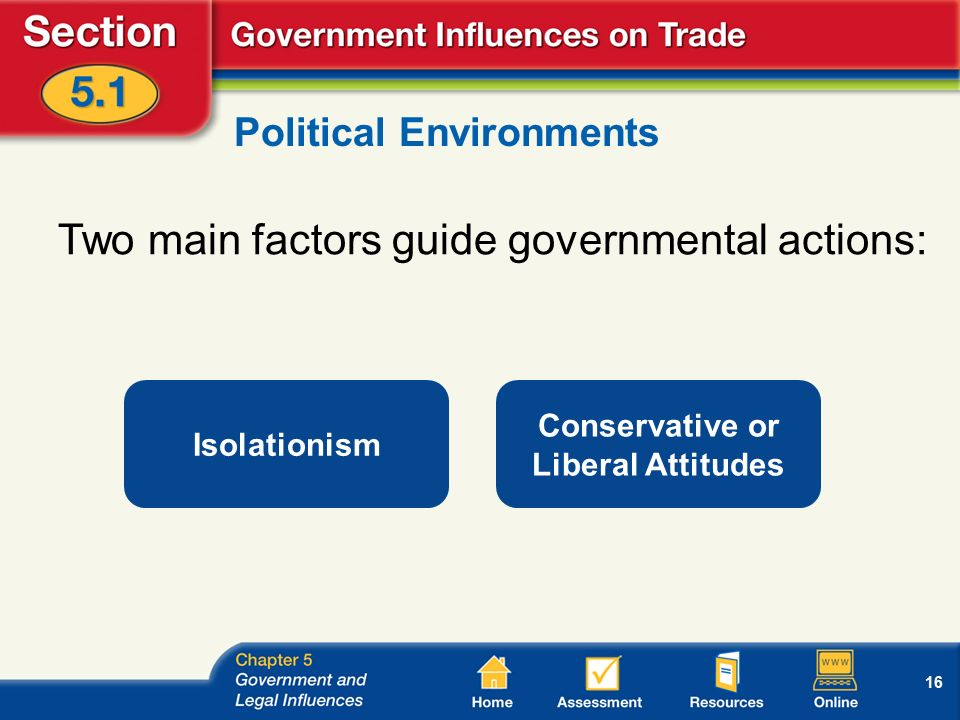16 Political Environments Two main factors guide governmental actions: Isolationism Conservative or Liberal Attitudes