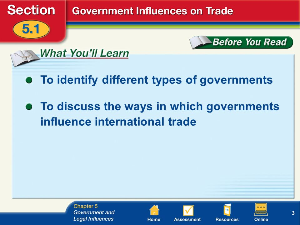 3 To identify different types of governments To discuss the ways in which governments influence international trade