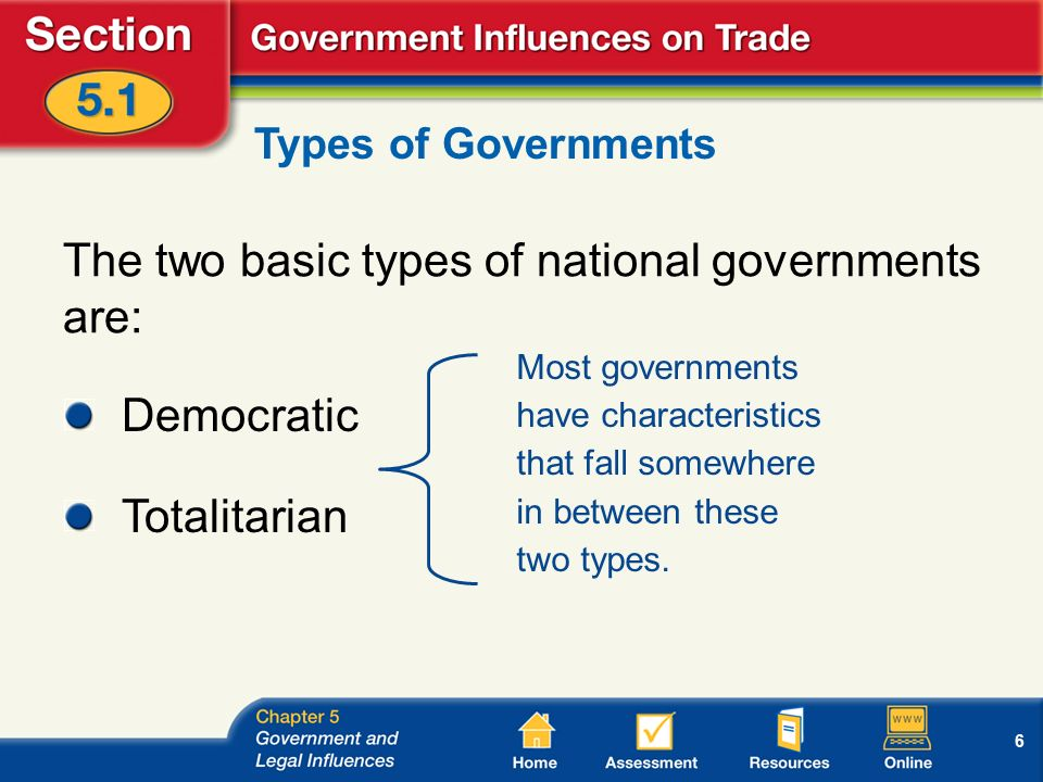 6 Types of Governments The two basic types of national governments are: Democratic Totalitarian Most governments have characteristics that fall somewhere in between these two types.