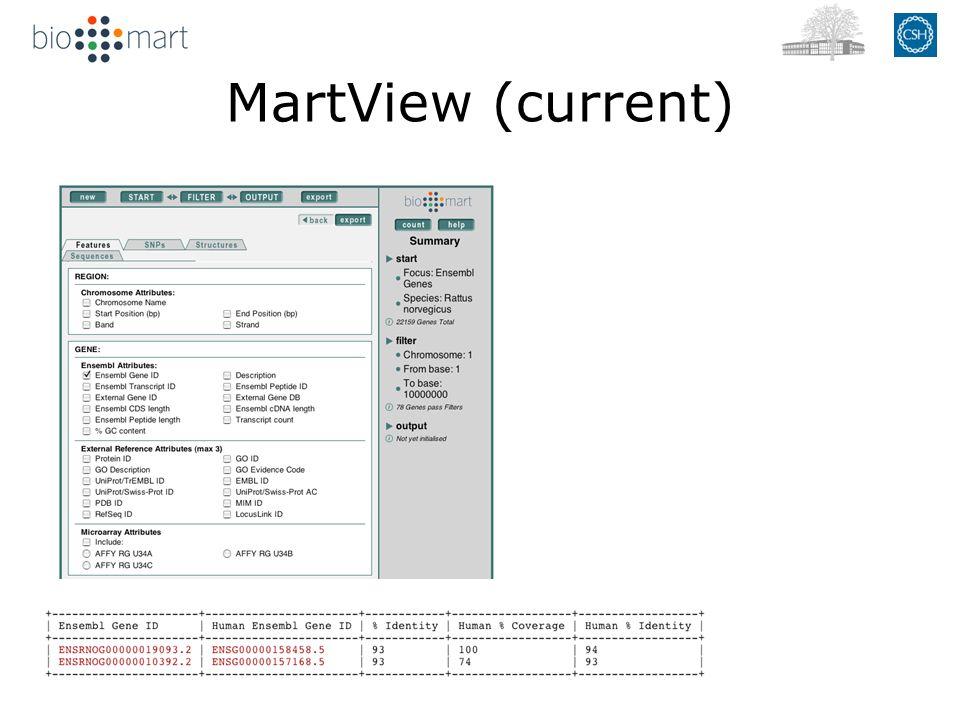 martview biomart
