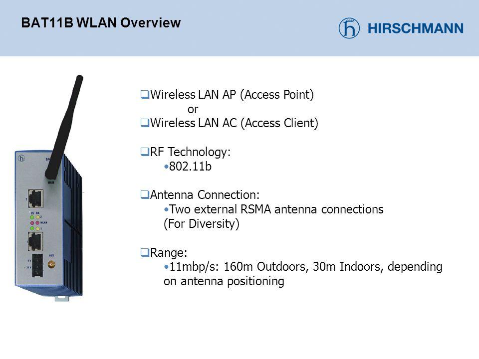 BAT11B WLAN Overview  Wireless LAN AP (Access Point) or ...
