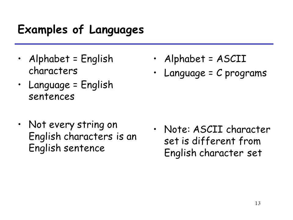 13 Examples of Languages Alphabet = English characters Language = English sentences Not every string on English characters is an English sentence Alphabet = ASCII Language = C programs Note: ASCII character set is different from English character set
