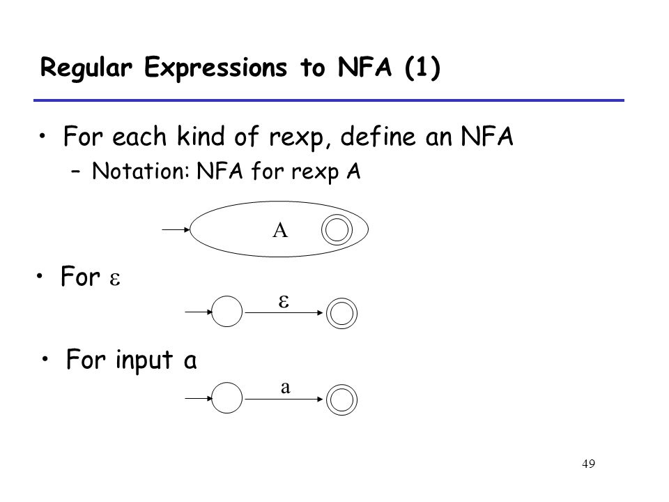 49 Regular Expressions to NFA (1) For each kind of rexp, define an NFA –Notation: NFA for rexp A A For   For input a a