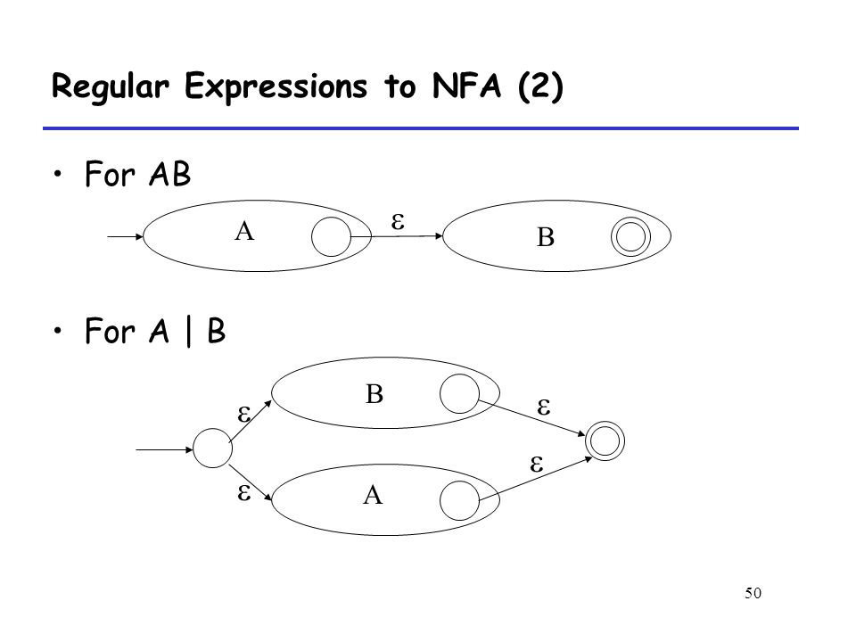 50 Regular Expressions to NFA (2) For AB A B  For A | B A B    