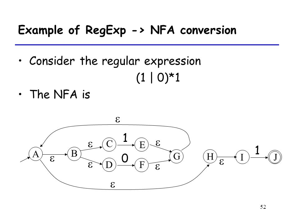 52 Example of RegExp -> NFA conversion Consider the regular expression (1 | 0)*1 The NFA is  1 C E 0 DF   B   G    A H 1 IJ