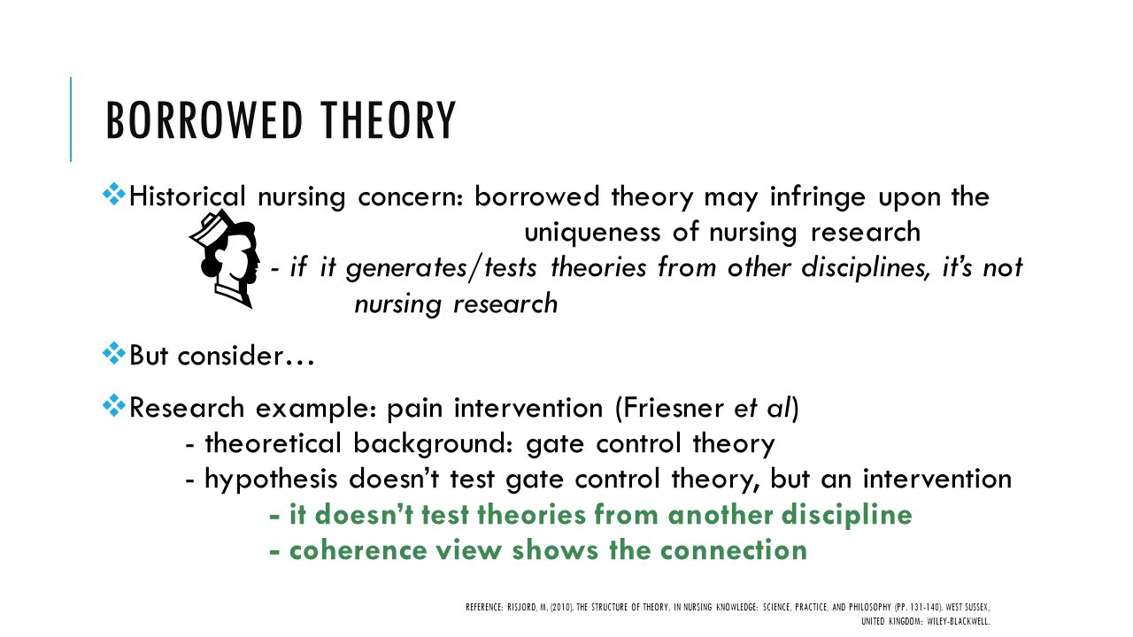 example of gate control theory