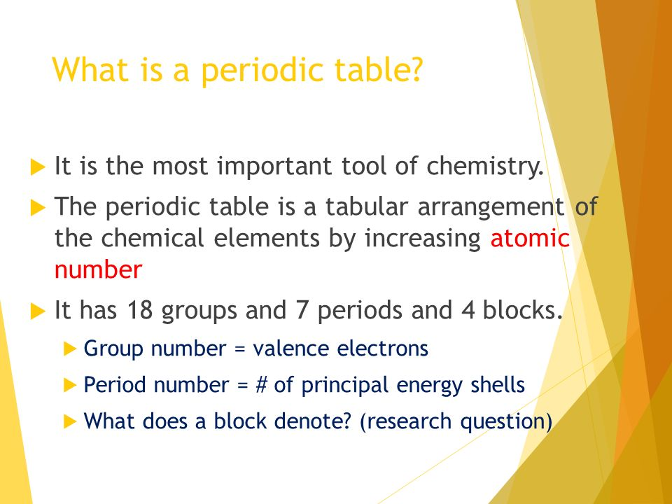 The Periodic Table I Will Know What Is A Periodic Table And